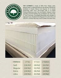 the ultimate highest rated reviews mattresses in Oakland CA Jose San Francisco stairway chair staircase   for adjustable electric beds natural organic